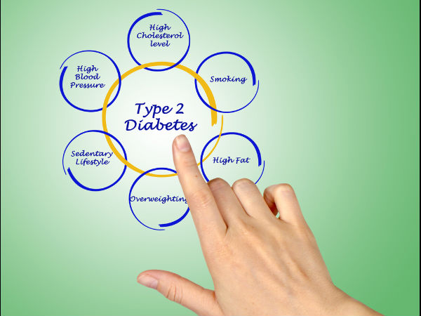 Risk Factors for Type 2 Diabetes