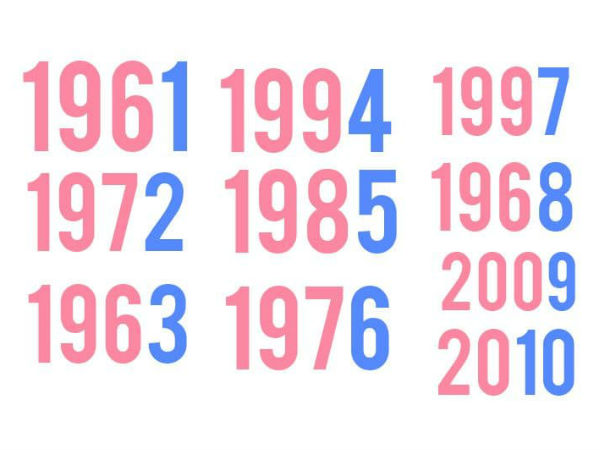 What does the last digit of your birth year reveal about your personality?