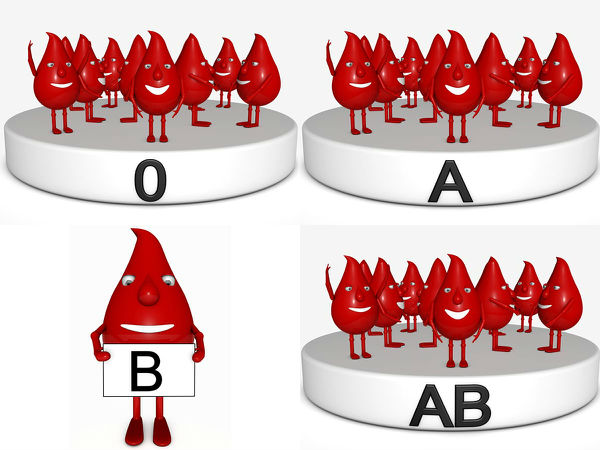 What your blood group says about your character