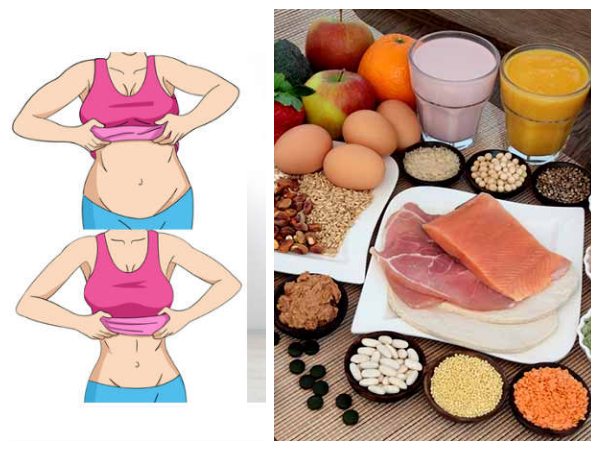 7 Day Flat belly diet And The Easiest Weight Loss Tips