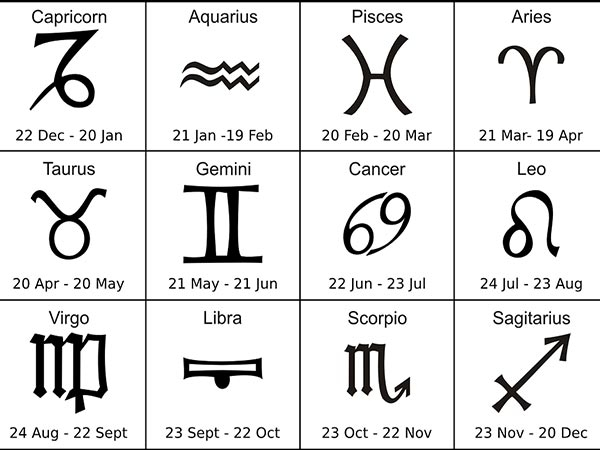 your daily horoscope on november 14 th 2018