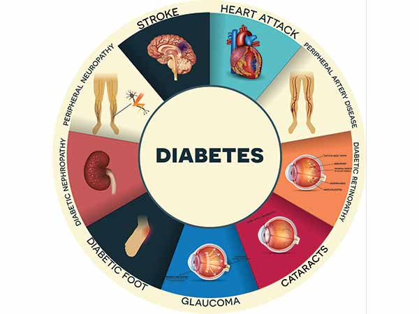 tips to help handle diabetes better