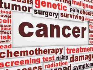Shocking Facts About Cancer India