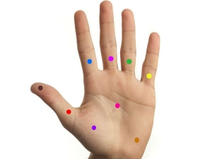 Press These Points On Your Palm And Wait The Results Will Amazed You