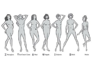 What Kind Woman Are You According The Month Which You Are Born