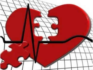 Per Cent Urban Indians At Risk Heart Disease