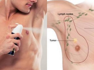 Health Side Effects Using Deodorants Perfumes Daily