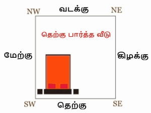 South Facing Home Vastu Most Important Vastu Tips And Remedies
