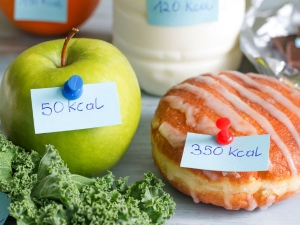 Calorie Table For Weight Loss