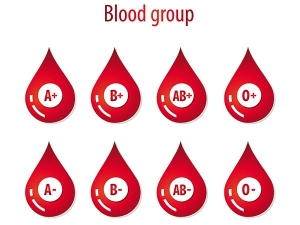 Interesting Facts About Blood Types