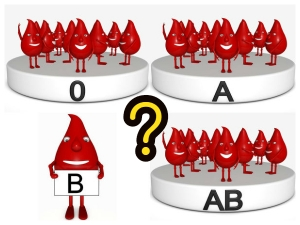 If Your Blood Type Is O Here Are Facts That Are Worth Knowing About