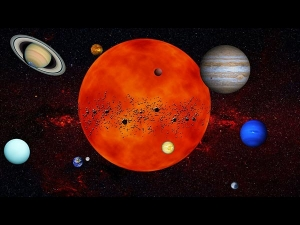 Most Powerful Planet In Vedic Astrology