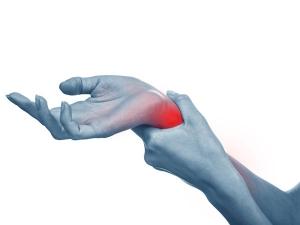Sprained Wrist Symptoms Types Treatment