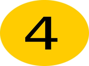 Importance Of Number Four In Numerology