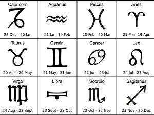 Daily Horoscope For April 12 Th 2019 Friday