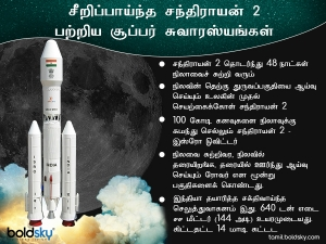 Interesting Facts About Chandrayan 2 Satelite Launch