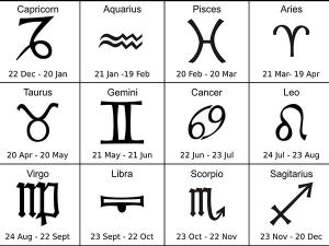 Daily Horoscope For 1st Septempter 2019 Sunday