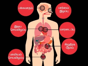 Health Threats From High Blood Pressure