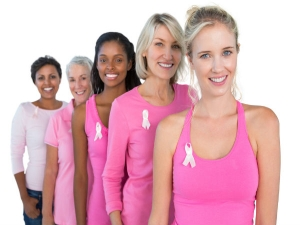 Most Common Types Of Cancer In Women