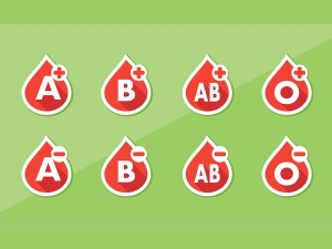 Astrological Signs And Blood Types