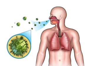 Ways To Keep Your Lungs Healthy Amidst The Coronavirus Pandemic