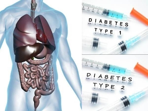 How Does High Blood Sugar Affect Different Parts Of Your Body