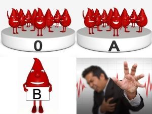 This Blood Group Is At A Higher Risk Of Heart Attack Study
