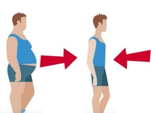 Weight Loss Rules That Should Not Follow
