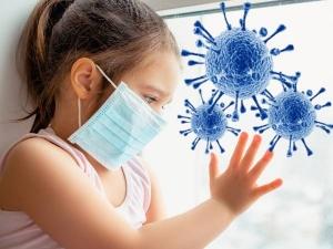 Early Covid 19 Symptoms In Kids